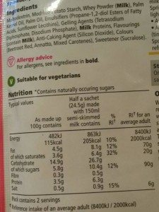 reading nutritional information
