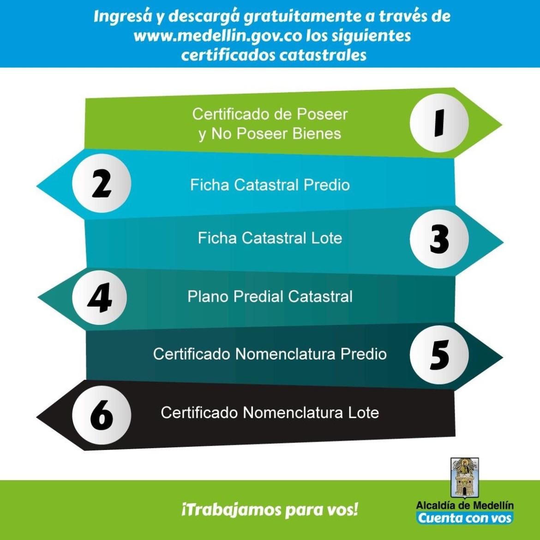 descarga-gratis-el-certificado-catastral-alcaldia-de-medellin