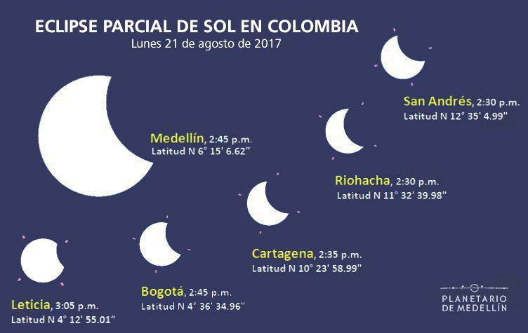 asi-se-vera-el-eclipse-desde-algunas-ciudades-de-colombia-planetario-de-medellin