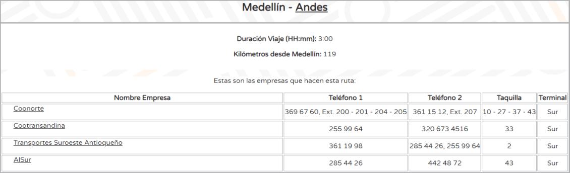 viaje-de-medellin-a-andes