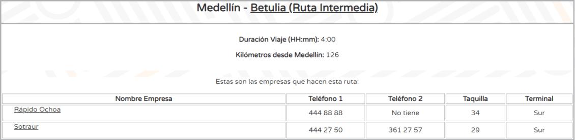 viaje-de-medellin-a-betulia