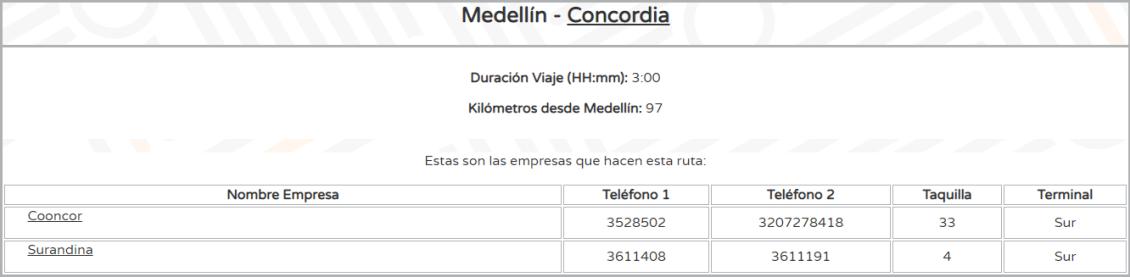 viaje-de-medellin-a-concordia