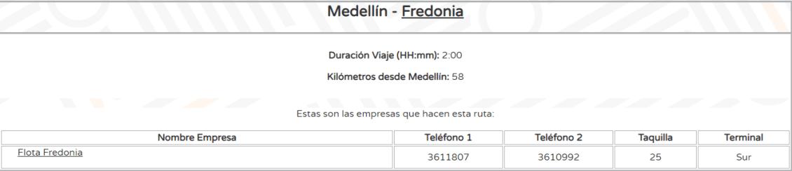 viaje-de-medellin-a-fredonia