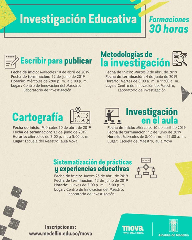 linea-investigacion-educativa-mova-formacion