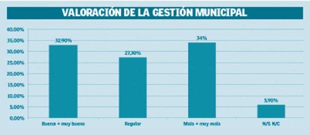 encuesta7_dic2013