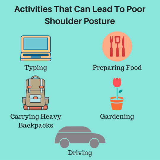 Avoid performing these activities excessively.