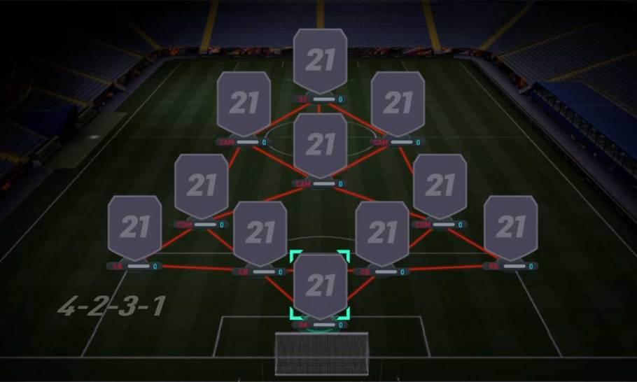 Fifa 21: En İyi Diziliş ve Taktik Kılavuzu