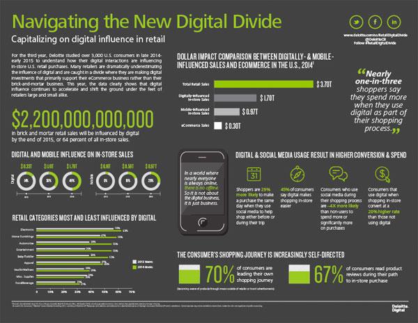 digital-divide-small