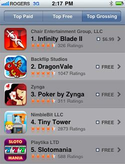 Top grossing iPhone apps (Canada)