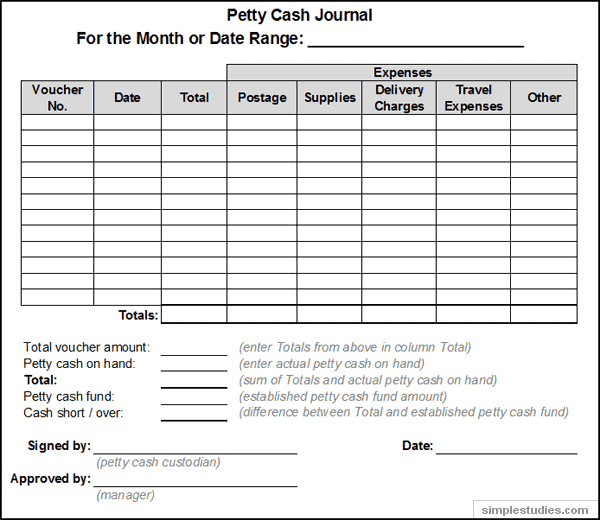 8 Petty Cash Log Templates Excel Templates – Petty Cash Form Template