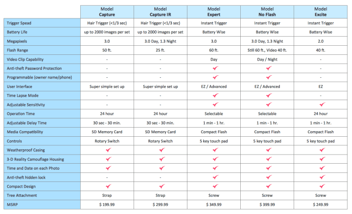 excel spreadsheet comparison template