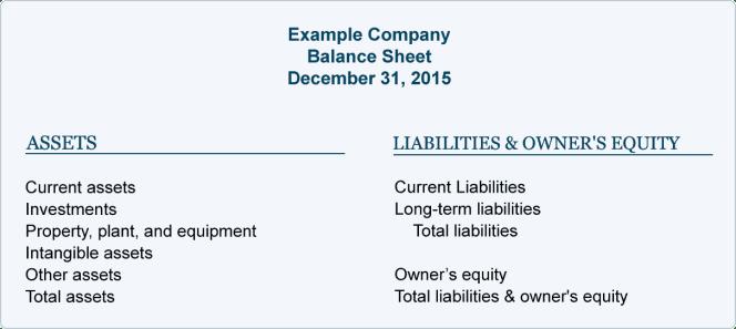balance sheet format 999