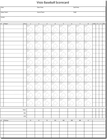 Baseball Stat Sheet Template Archives - Excel Templates