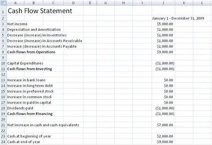 Personal Cash Flow Excel Template Archives - Excel Templates