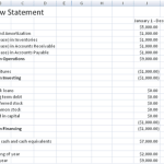 9+ Cash Flow Excel Templates