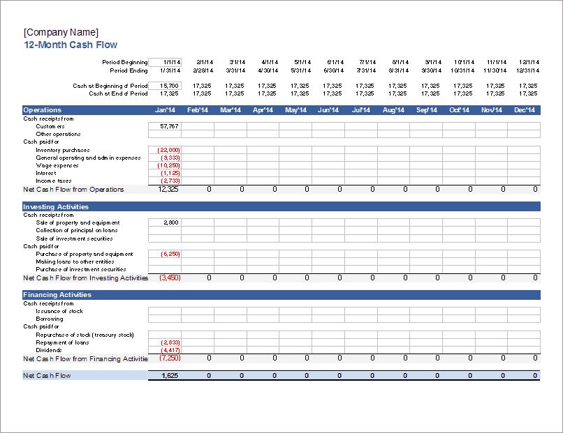 cash flow templates