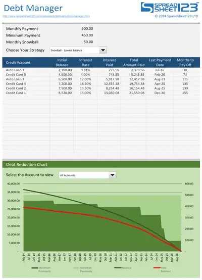 debt calculator template 254541