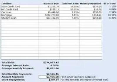 debt management excel template