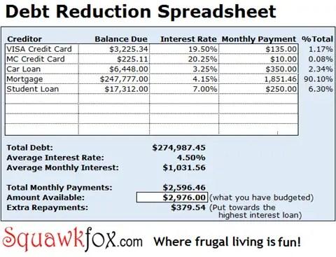 student loan spreadsheet template