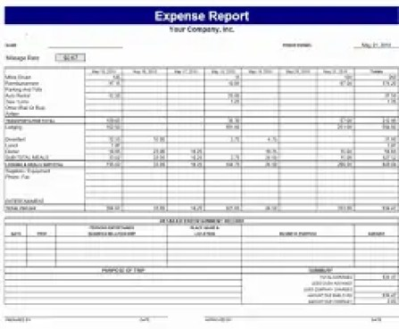 9 Expense Report Templates Excel Templates – Free Expense Reports