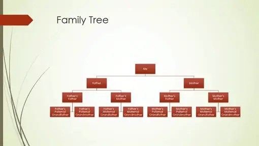 family tree template 7151