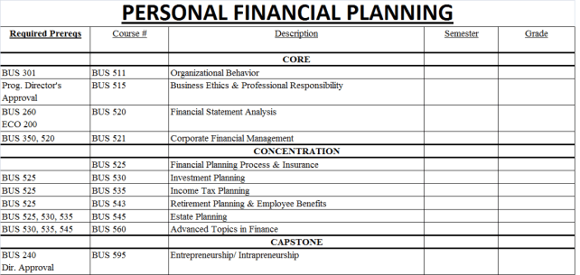 personal finance plan template