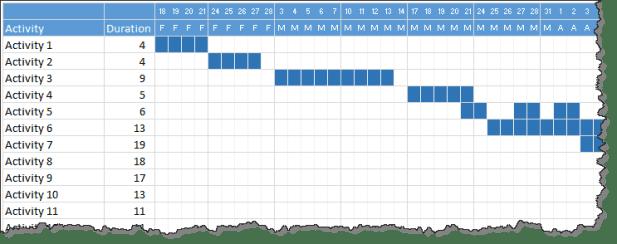 gantt chart template 7541