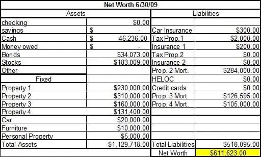 net worth excel