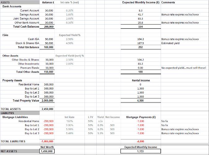 6+ Net Worth Statement Templates - Excel Templates