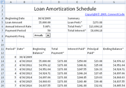 lease amortization schedule excel printable amortization schedule