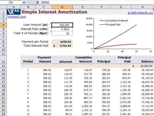 printable amortization schedule by month