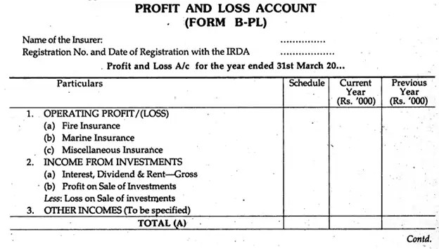 Profit And Loss Account Statement Format Archives - Excel Templates