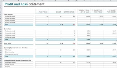 Profit And Loss Template 888  Business Profit And Loss Statement Template