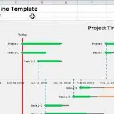 Project Timeline With Milestones Template Archives - Excel Templates