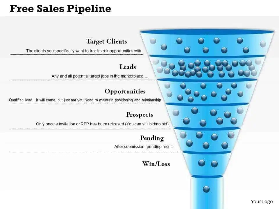 Company Sales Pipeline Template Archives - Excel Templates