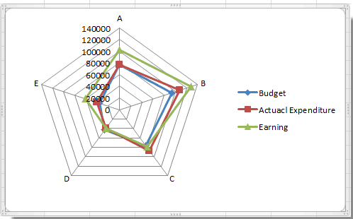 9+ Spider Chart Templates