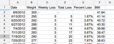 weight loss percentage calculator spreadsheet