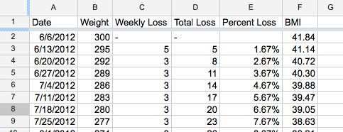 9+ Weight Loss Challenge Spreadsheet Templates