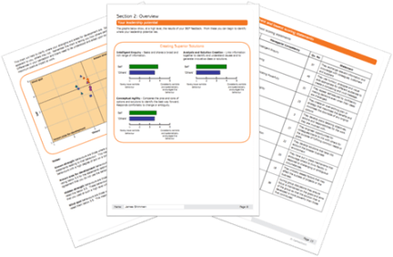 360 Degree Feedback Sample Reports