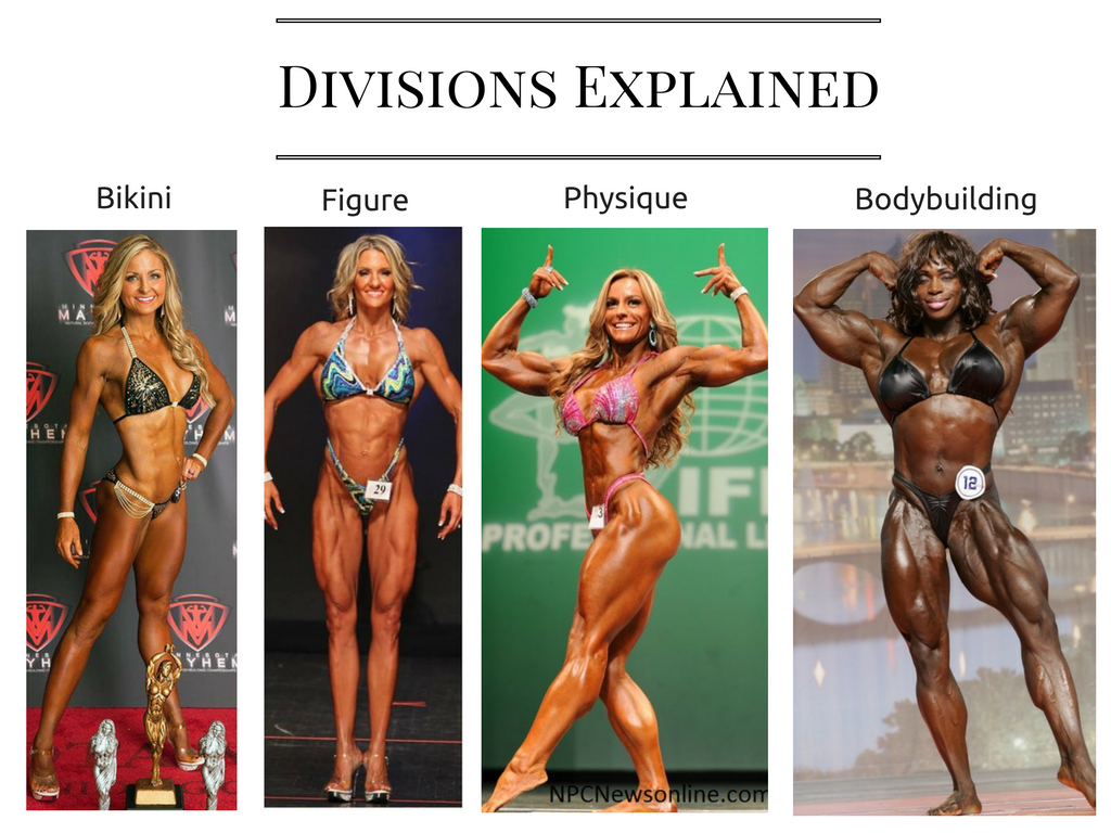 Divisions Explained - Women's Bikini, Figure, Physique & Bodybuilding