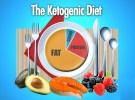 ketogenic diet, keto diet