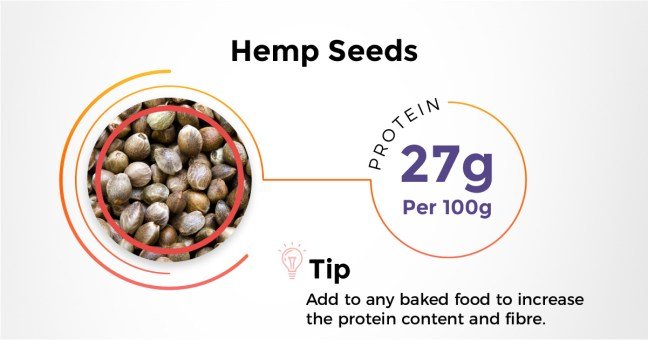 Best Indian protein rich diet - Hemp Seeds