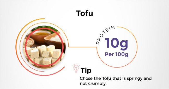 Best Indian protein rich diet - Tofu