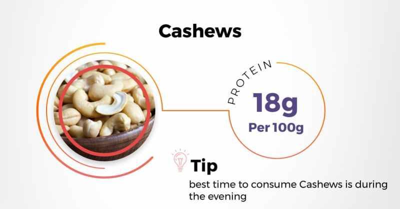 best indian protein rich diet - cashews