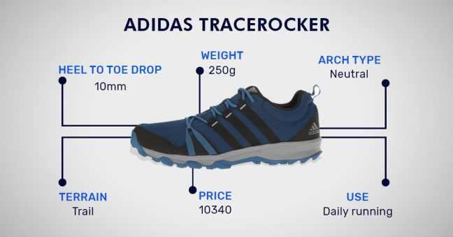 adidas tracerocker running shoes for men