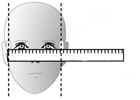Hoe meet je je gezicht om een houten zonnebril te passen