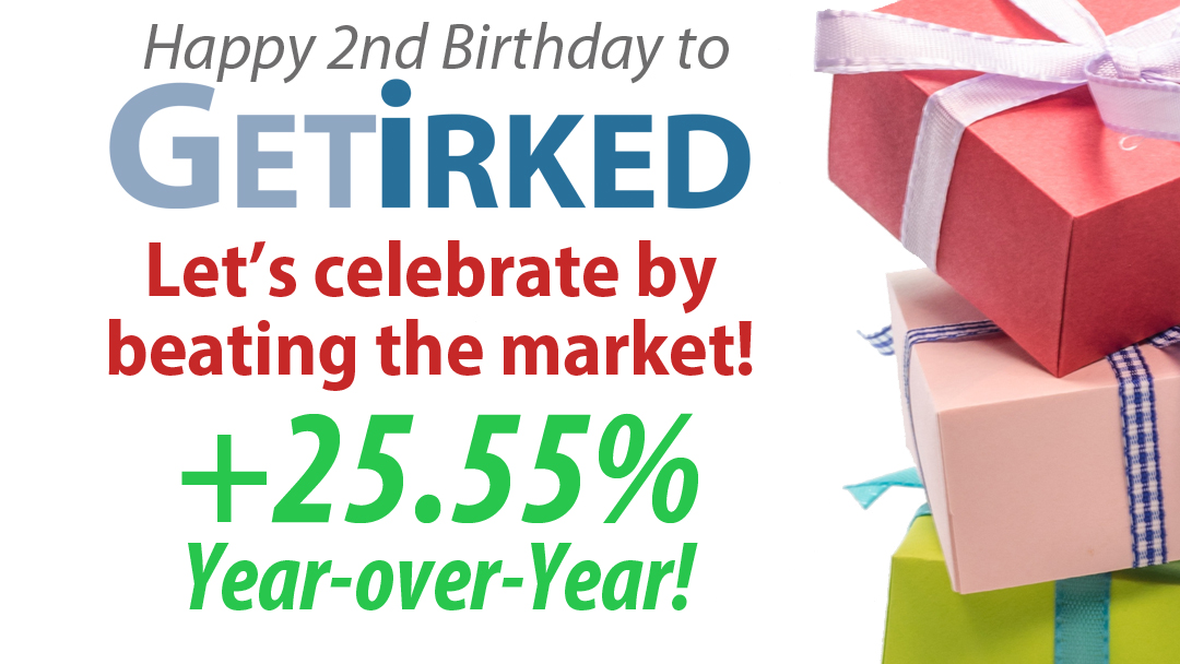 Get Irked beat the S&P 500 by 11.5% year-over-year