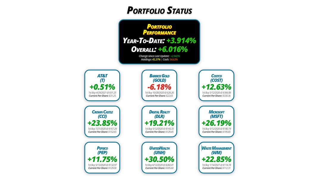 Pandemic Portfolio #16