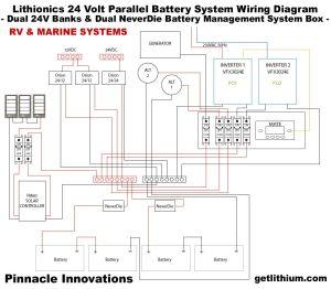 Alternate Renewable Energy, Off Grid Energy, Solar Power, 48 Volt Micro Grid Systems, Solar
