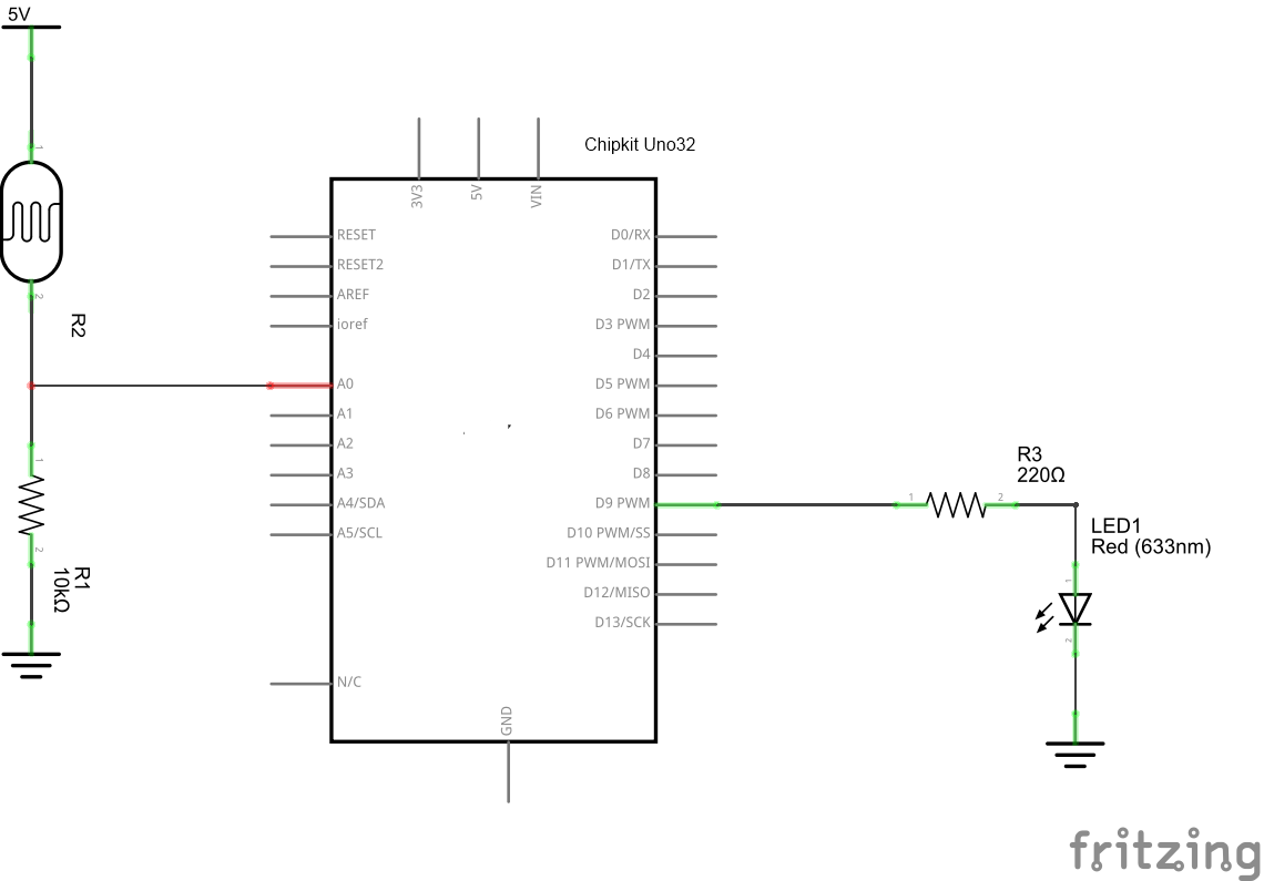 Chipkit Uno32 And Ldr Example